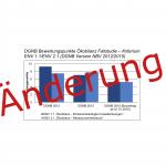 Ökobilanz im DGNB 2015 System – DGNB entscheidet sich gegen eine Anpassung der Referenzwerte