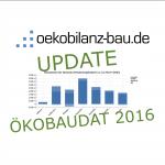 350 neue Datensätze in der ÖKOBAUDAT 2016 und auf oekobilanz-bau.de