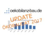 200 neue Datensätze der ÖKOBAUDAT 2017 jetzt auch auf oekobilanz-bau.de