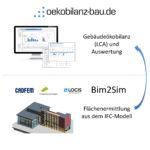 Ökobilanzierung mit BIM und oekobilanz-bau.de