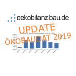 Akutelle ÖKOBAUDAT 2019 (Version 2019-III vom 07.06.2019) jetzt auf oekobilanz-bau.de