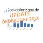 Aktuelle ÖKOBAUDAT 2020 (2020-II vom 03.04.2020) jetzt auf oekobilanz-bau.de
