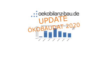 200424_Newsmeldung_Neue_Ökobaudat_2020_V1